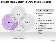 4 Stages Venn Diagram To Show The Relationship Ppt Hot Dog Business Plan PowerPoint Slides