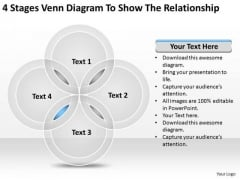 4 Stages Venn Diagram To Show The Relationship Sample Business Plans PowerPoint Slides