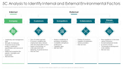 5C Analysis To Identify Internal And External Environmental Factors Ppt File Backgrounds PDF