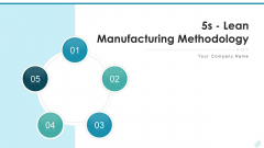 5S Lean Manufacturing Methodology Sort Ppt PowerPoint Presentation Complete Deck With Slides