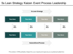 5S Lean Strategy Kaizen Event Process Leadership Mentoring Ppt PowerPoint Presentation Icon Good