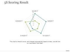 5S Scoring Result Ppt PowerPoint Presentation Good