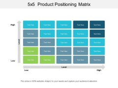 5x5 product positioning matrix ppt powerpoint presentation styles format ideas