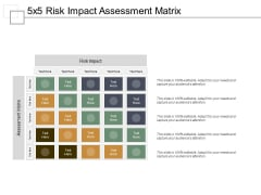 5X5 Risk Impact Assessment Matrix Ppt PowerPoint Presentation Ideas Graphics Pictures