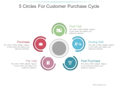 5 Circles For Customer Purchase Cycle Ppt PowerPoint Presentation Slide Download