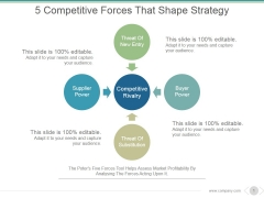 5 Competitive Forces That Shape Strategy Ppt PowerPoint Presentation Guidelines