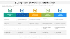 5 Components Of Workforce Retention Plan Ppt PowerPoint Presentation Inspiration Template PDF