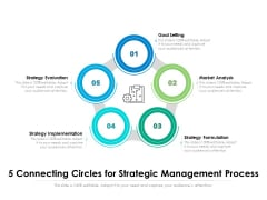 5 Connecting Circles For Strategic Management Process Ppt PowerPoint Presentation Portfolio Mockup PDF