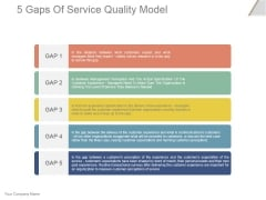 5 Gaps Of Service Quality Model Ppt PowerPoint Presentation Icon