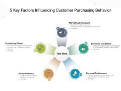 5 Key Factors Influencing Customer Purchasing Behavior Ppt PowerPoint Presentation Icon Visuals PDF