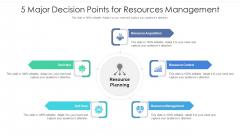5 Major Decision Points For Resources Management Ppt PowerPoint Presentation File Outfit PDF