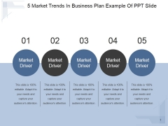 5 Market Trends In Business Plan Ppt PowerPoint Presentation Visual Aids