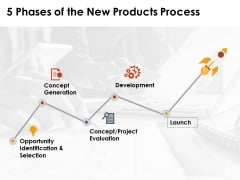 5 Phases Of The New Products Process Ppt PowerPoint Presentation Outline Styles