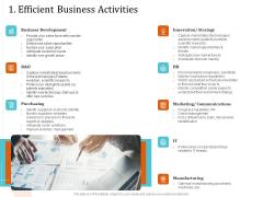 5 Pillars Business Long Term Plan 1 Efficient Business Activities Summary PDF