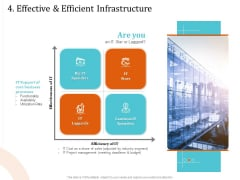 5 Pillars Business Long Term Plan 4 Effective And Efficient Infrastructure Formats PDF