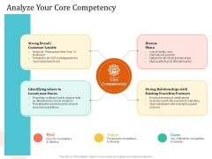 5 Pillars Business Long Term Plan Analyze Your Core Competency Download PDF