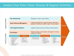 5 Pillars Business Long Term Plan Analyze Your Value Chain Primary And Support Activities Ideas PDF