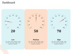 5 Pillars Business Long Term Plan Dashboard Ppt Model Format Ideas PDF
