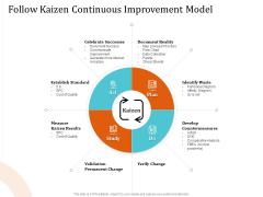 5 Pillars Business Long Term Plan Follow Kaizen Continuous Improvement Model Information PDF