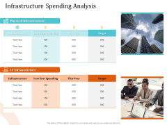 5 Pillars Business Long Term Plan Infrastructure Spending Analysis Portrait PDF