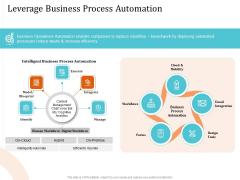 5 Pillars Business Long Term Plan Leverage Business Process Automation Icons PDF