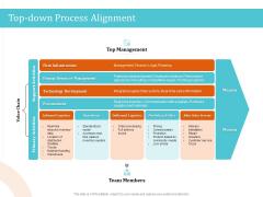 5 Pillars Business Long Term Plan Top Down Process Alignment Formats PDF