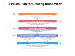 5 Pillars Plan For Creating Brand Worth Ppt PowerPoint Presentation Infographic Template Elements PDF