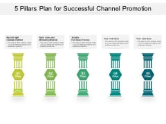 5 Pillars Plan For Successful Channel Promotion Ppt PowerPoint Presentation Icon Gridlines PDF