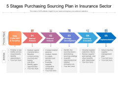 5 Stages Purchasing Sourcing Plan In Insurance Sector Ppt PowerPoint Presentation Gallery Example PDF