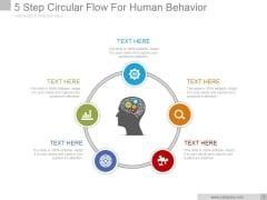 5 Step Circular Flow For Human Behavior Ppt PowerPoint Presentation Diagrams