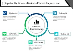 5 Steps For Continuous Business Process Improvement Ppt PowerPoint Presentation Slides Format Ideas
