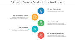 5 Steps Of Business Service Launch With Icons Ppt PowerPoint Presentation File Background Designs PDF