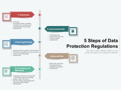 5 Steps Of Data Protection Regulations Ppt PowerPoint Presentation Summary Themes PDF