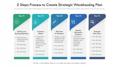 5 Steps Process To Create Strategic Warehousing Plan Ppt PowerPoint Presentation Icon Files PDF