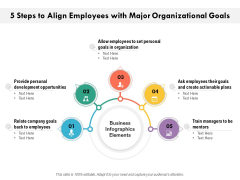 5 Steps To Align Employees With Major Organizational Goals Ppt PowerPoint Presentation Slides Structure PDF