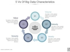 5 Vs Of Big Data Characteristics Ppt PowerPoint Presentation Model