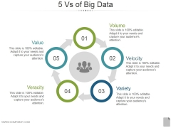 5 Vs Of Big Data Ppt PowerPoint Presentation Professional