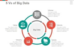 5 Vs Of Big Data Ppt PowerPoint Presentation Summary Visuals