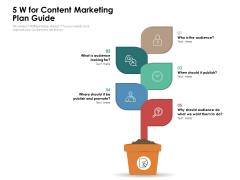 5 W For Content Marketing Plan Guide Ppt PowerPoint Presentation Gallery Summary PDF