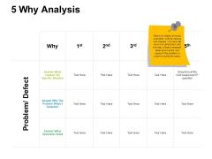 5 Why Analysis Ppt PowerPoint Presentation Outline Portfolio