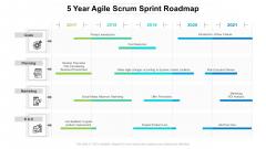 5 Year Agile Scrum Sprint Roadmap Slides