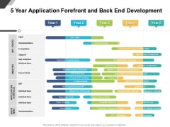 5 Year Application Forefront And Back End Development Slides