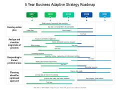 5 Year Business Adaptive Strategy Roadmap Graphics
