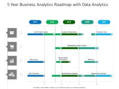5 Year Business Analytics Roadmap With Data Analytics Sample