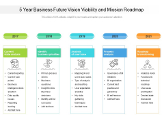 5 Year Business Future Vision Viability And Mission Roadmap Icons