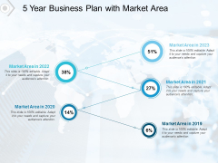 5 Year Business Plan With Market Area Ppt PowerPoint Presentation Ideas Icon