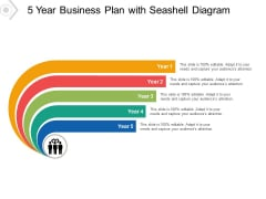 5 Year Business Plan With Seashell Diagram Ppt PowerPoint Presentation Pictures Template