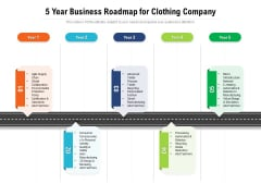 5 Year Business Roadmap For Clothing Company Background