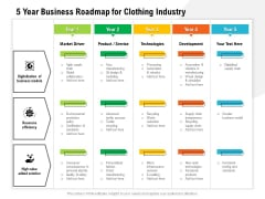 5 Year Business Roadmap For Clothing Industry Mockup