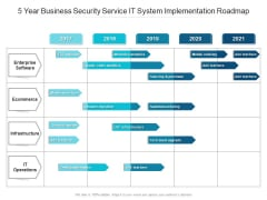 5 Year Business Security Service IT System Implementation Roadmap Information